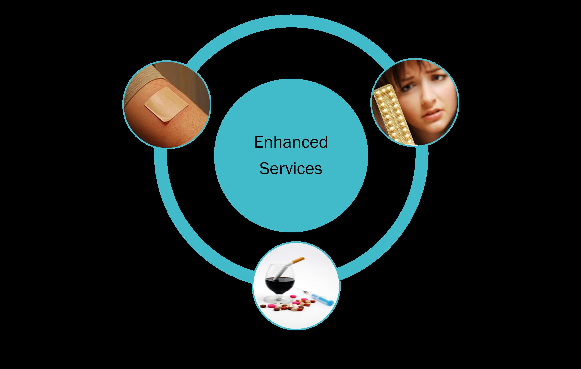 Enhanced Services diagram
